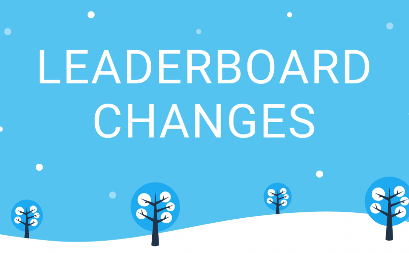 Leaderboard Changes – Weekly Leaderboard